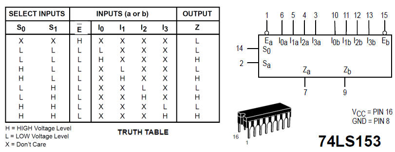 Multiplexer for Table th ou tr