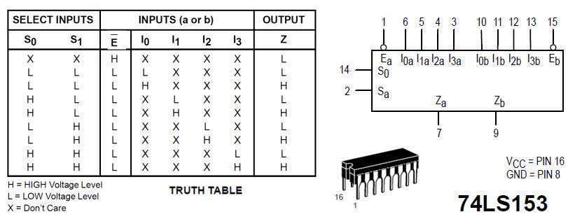 Mysql Table